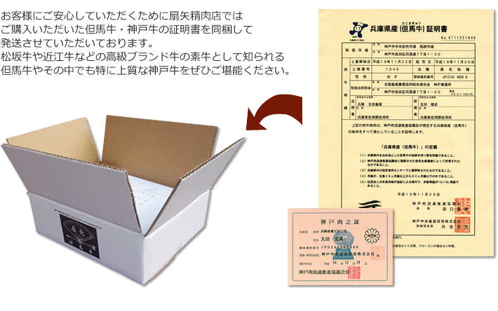但馬牛・神戸牛の証明書のコピーを同梱しています。